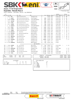 Superbike - Results Race 2 Assen, 17-18-19 April 2015