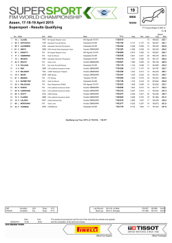 Supersport - Results Qualifying Assen, 17-18-19 April