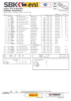 Superbike - Results Race 1 Aragon, 10-11-12