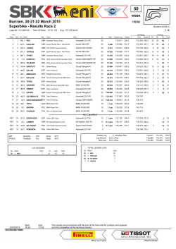 Superbike - Results Race 2 Buriram, 20-21-22 March 2015