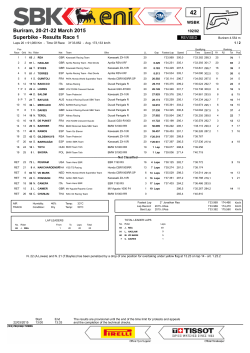 Superbike - Results Race 1 Buriram, 20-21-22 March 2015
