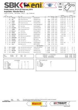 Superbike - Results Race 2 Phillip Island, 20-21-22