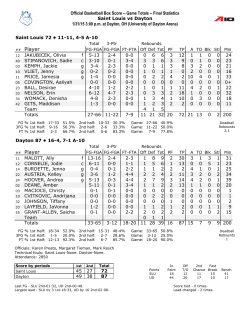 Box Score (pdf) - Saint Louis University Athletics