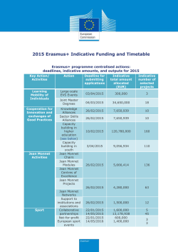 2015 Erasmus+ Indicative Funding and Timetable