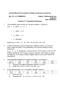 S.Y.J.C. Commerce Maths Practical for 2nd Term