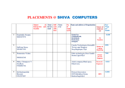 PLACEMENTS @ SHIVA COMPUTERS