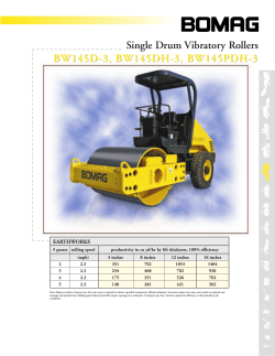 Bomag BW145 PDH Pad Foot Ride-on specs