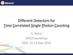 Different detectors for Tim-Corr. Single Photon Counting