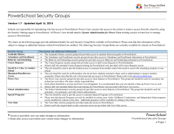 PowerSchool Security Groups