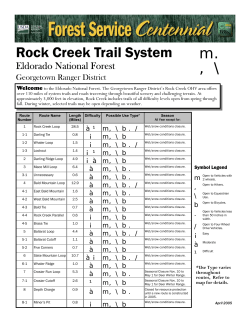 Mace Mill–Rock Creek - All