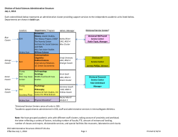 DSS Administrative Structure 2014-07