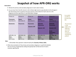 Snapshot of how APR-DRG works