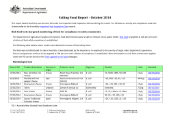 Failing Food Report - October 2014