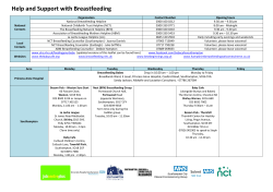 Help and support with breastfeeding