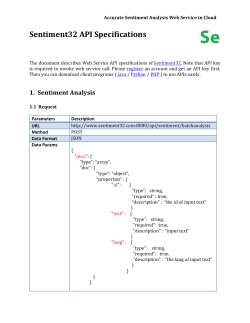 Sentiment32 API Specifications