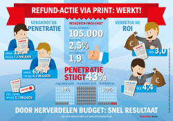 infographic case bolletje