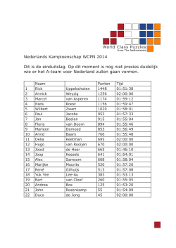 NK WCPN 2014 results - World Class Puzzles | from The Netherlands