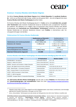 Erasmus+: Erasmus Mundus Joint Master Degrees