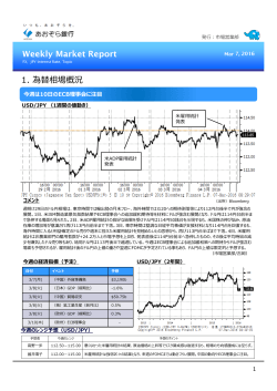 Weekly Market Report - Mar 7, 2016(PDF:779KB)