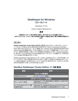 DataKeeper for Windows リリースノート