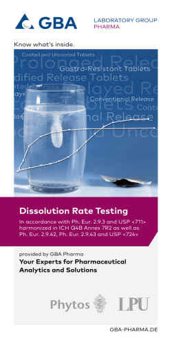 Dissolution Rate Testing