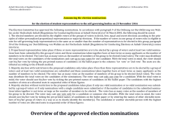 Overview of the approved election nominations